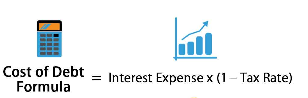 هزینه بدهی : پیشینه مطالعات خارج از کشور در حوزه هزینه بدهی