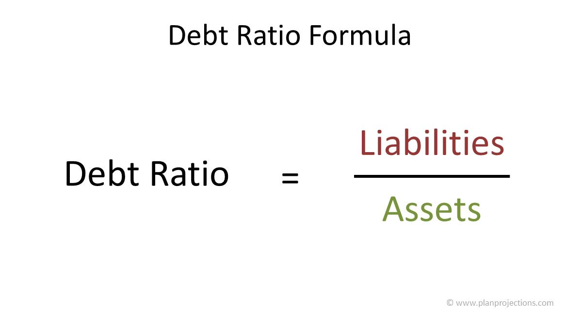 تعریف نسبت بدهی : تعریف مفهومی و عملیاتی نسبت بدهی (بدهی کوتاه مدت، بلندمدت و کل بدهی)