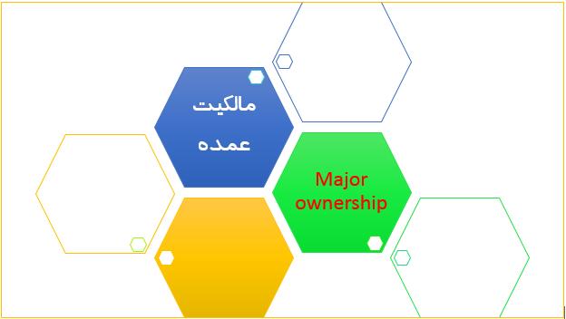 مبانی نظری مالکیت عمده : ادبیات تحقیق سهامدار عمده و نقش و جایگاه آن در شرکت