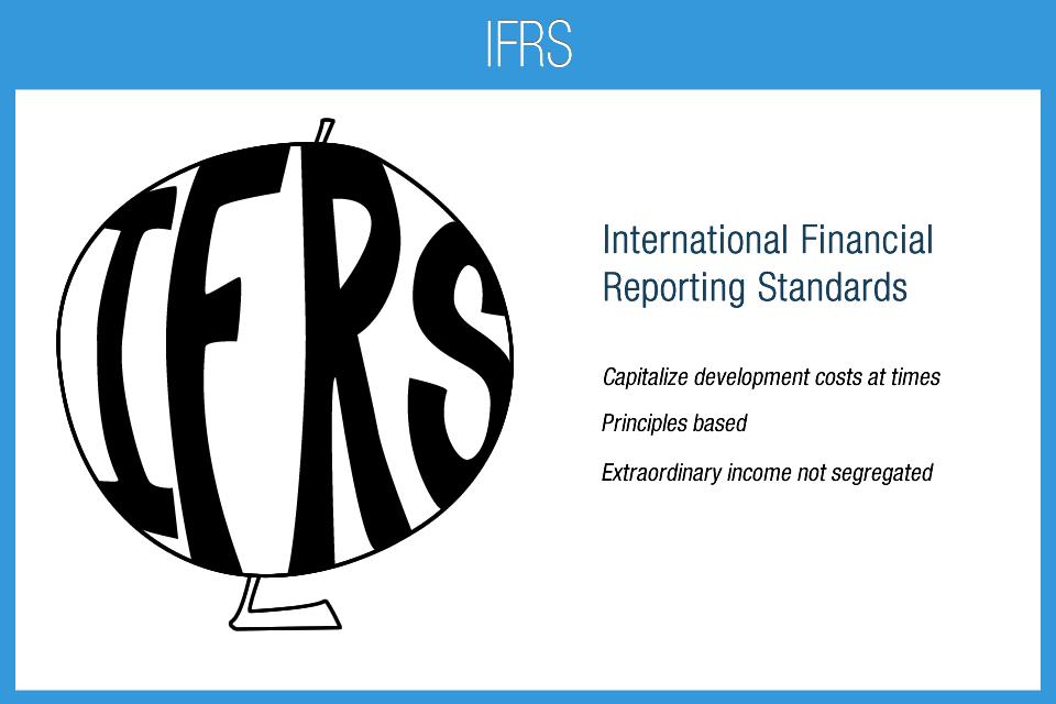 استانداردهای بین المللی گزارشگری مالی: پیشینه پژوهش خارجی IFRS