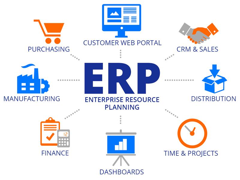 سیستم برنامه ریزی منابع بنگاه(ERP)